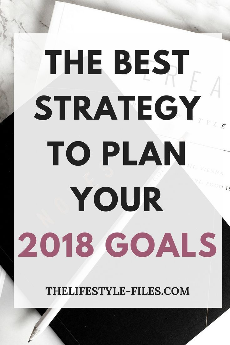 How to plan a year ahead New Year\'s resolutions / goals / work ...