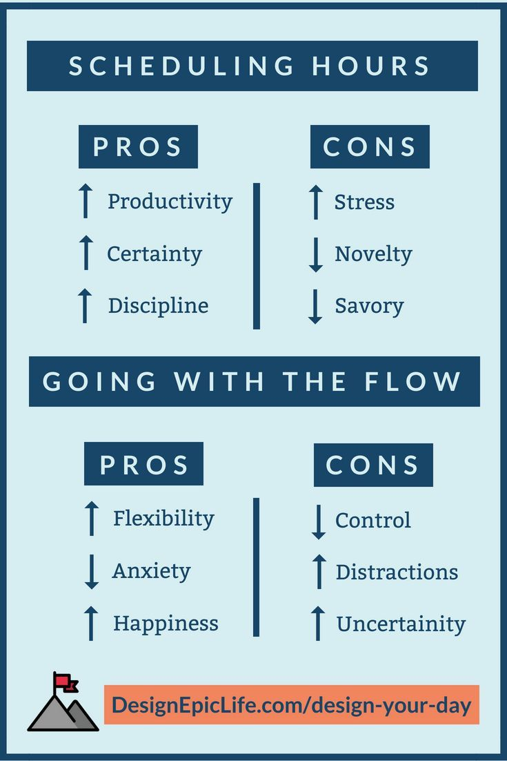 Success Work Quotes Scheduling Hours Vs Going With The Flow